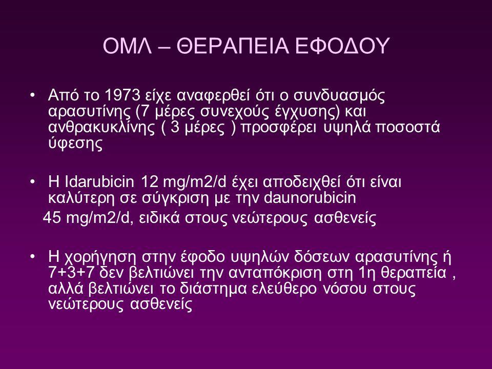 ΟΜΛ – ΘΕΡΑΠΕΙΑ ΕΦΟΔΟΥ