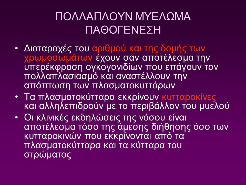 ΠΟΛΛΑΠΛΟΥΝ ΜΥΕΛΩΜΑ ΠΑΘΟΓΕΝΕΣΗ