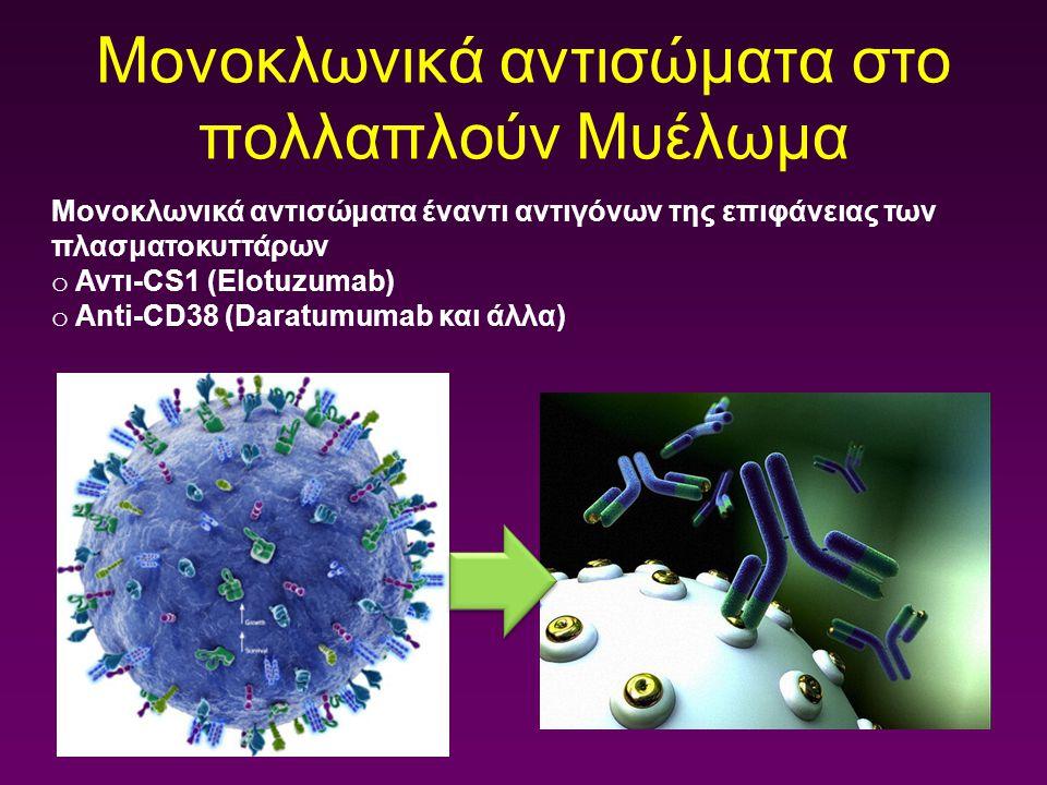 Μονοκλωνικά αντισώματα στο πολλαπλούν Μυέλωμα