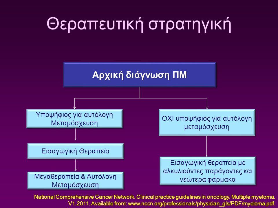 Θεραπευτική στρατηγική
