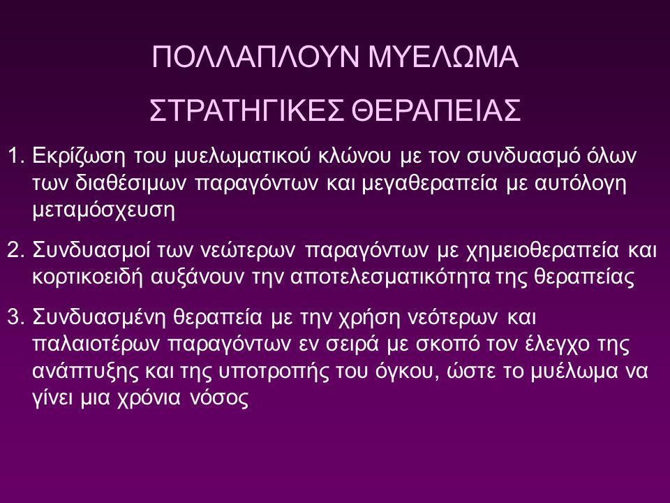 ΣΤΡΑΤΗΓΙΚΕΣ ΘΕΡΑΠΕΙΑΣ