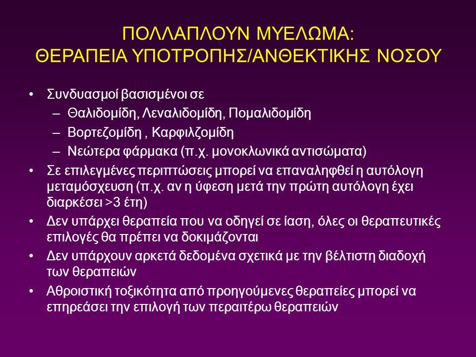 ΠΟΛΛΑΠΛΟΥΝ ΜΥΕΛΩΜΑ: ΘΕΡΑΠΕΙΑ ΥΠΟΤΡΟΠΗΣ/ΑΝΘΕΚΤΙΚΗΣ ΝΟΣΟΥ