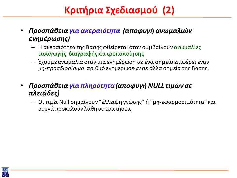 Κριτήρια Σχεδιασμού (2)