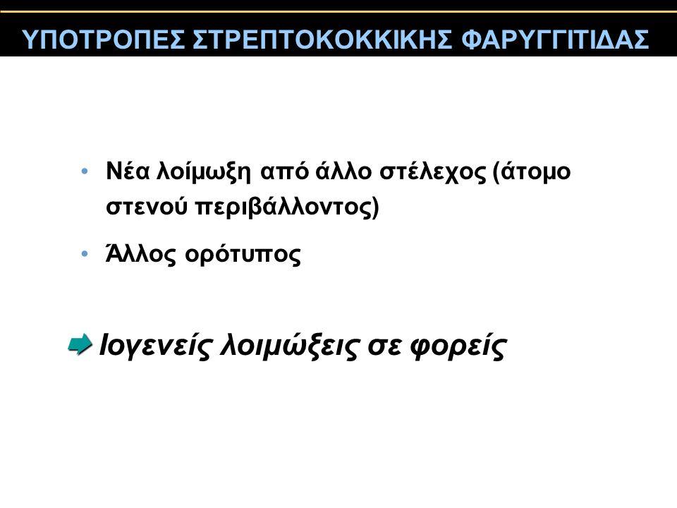 ΥΠΟΤΡΟΠΕΣ ΣΤΡΕΠΤΟΚΟΚΚΙΚΗΣ ΦΑΡΥΓΓΙΤΙΔΑΣ