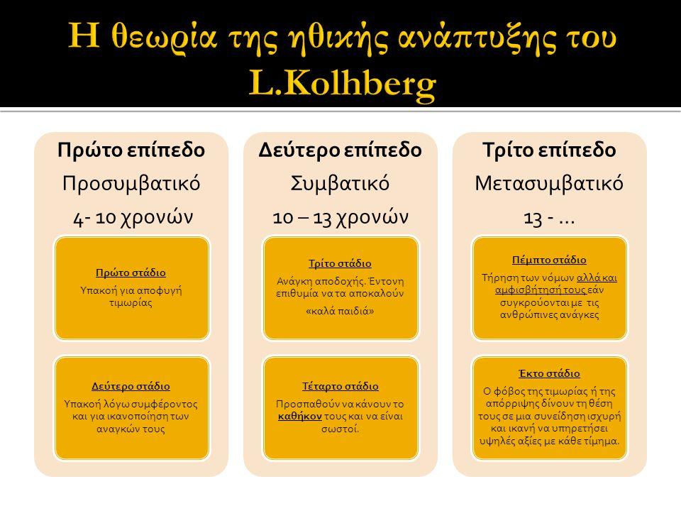 Η θεωρία της ηθικής ανάπτυξης του L.Kolhberg