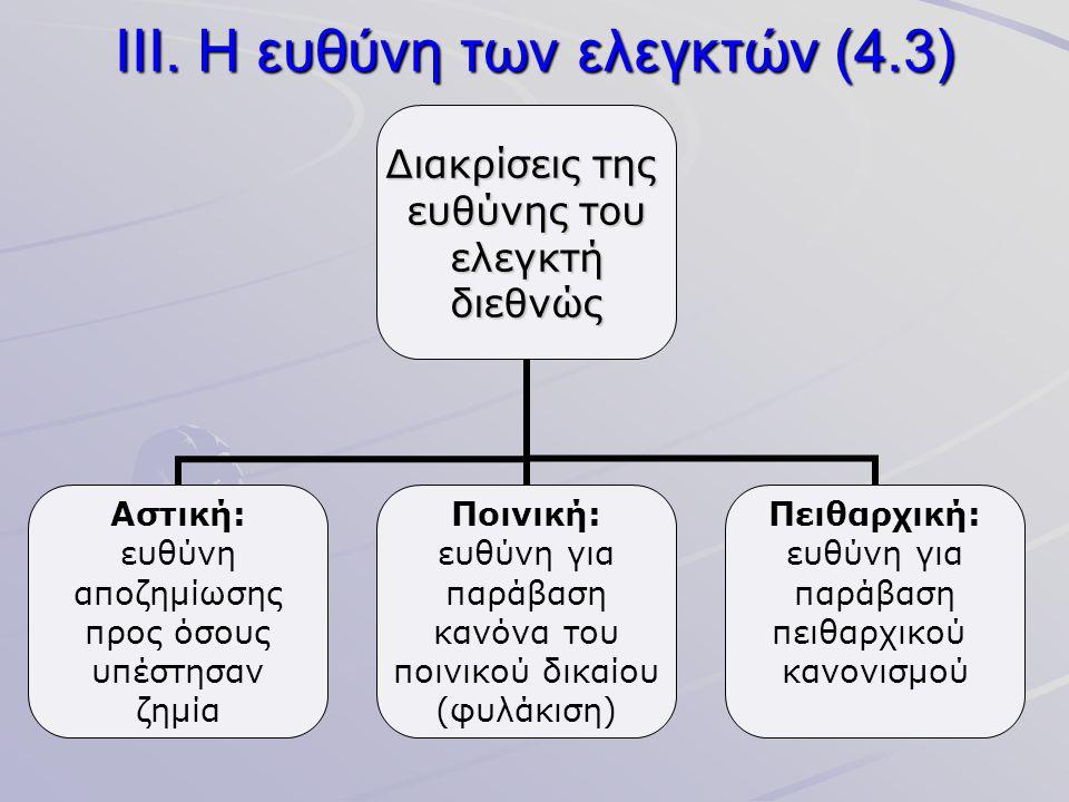 ΙΙΙ. Η ευθύνη των ελεγκτών (4.3)