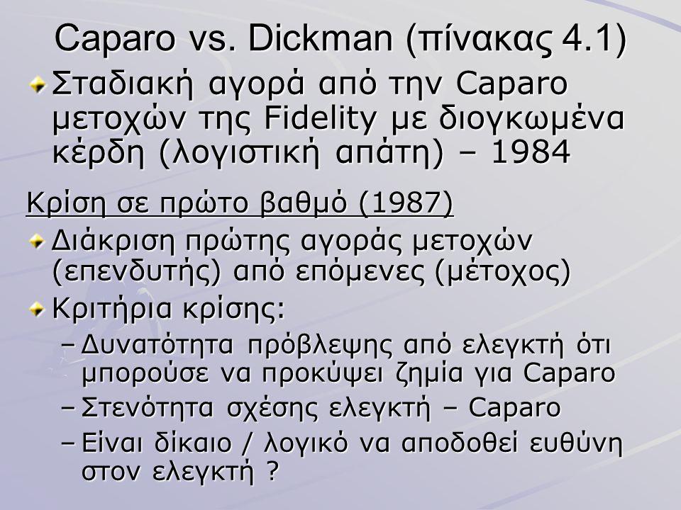 Caparo vs. Dickman (πίνακας 4.1)