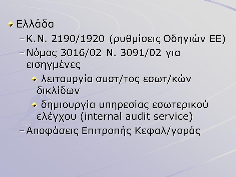 Ελλάδα Κ.Ν. 2190/1920 (ρυθμίσεις Οδηγιών ΕΕ)