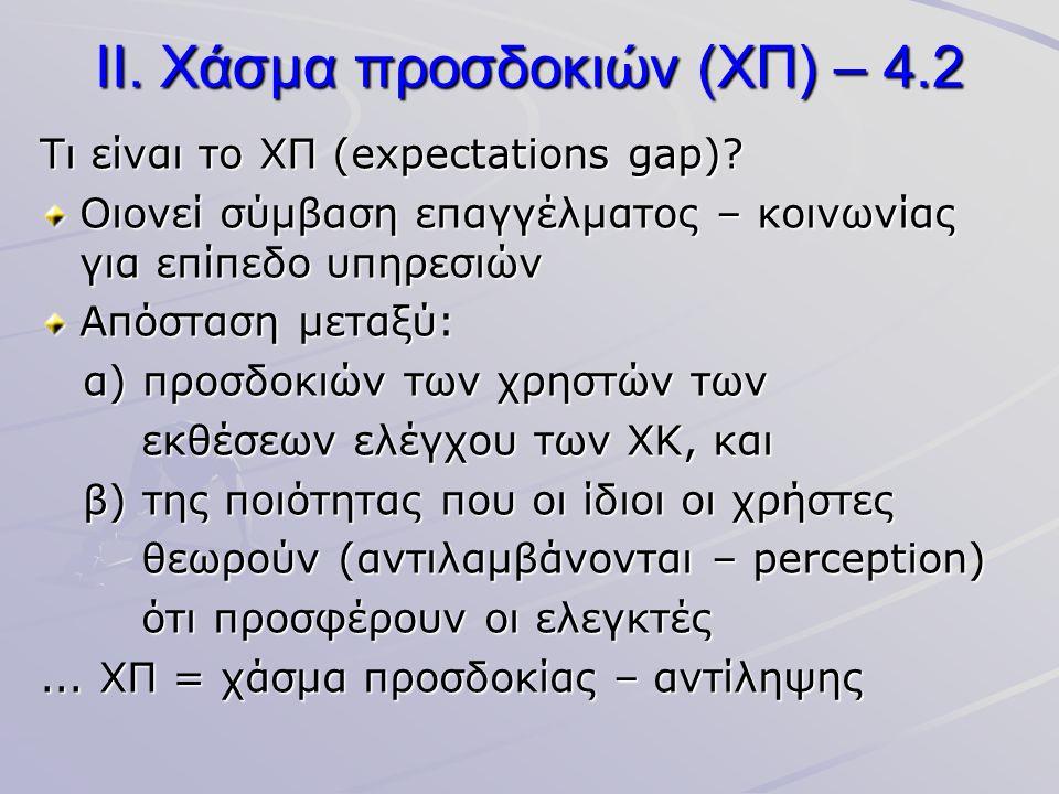 II. Χάσμα προσδοκιών (ΧΠ) – 4.2