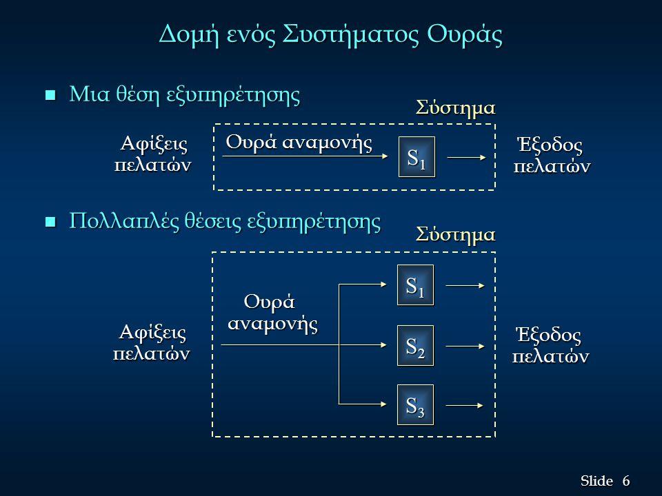 Δομή ενός Συστήματος Ουράς