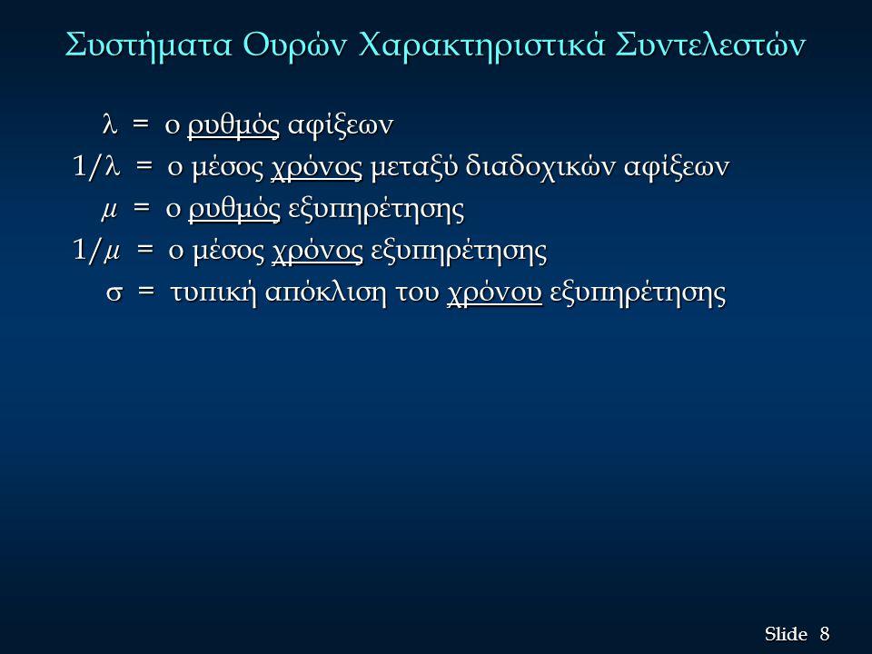 Συστήματα Ουρών Χαρακτηριστικά Συντελεστών