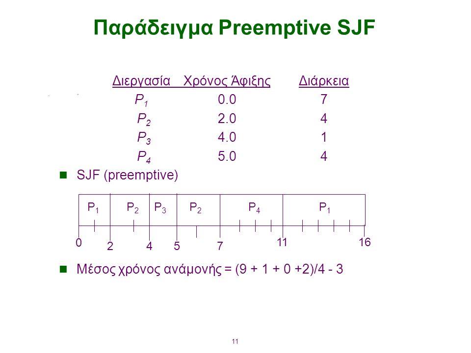Παράδειγμα Preemptive SJF