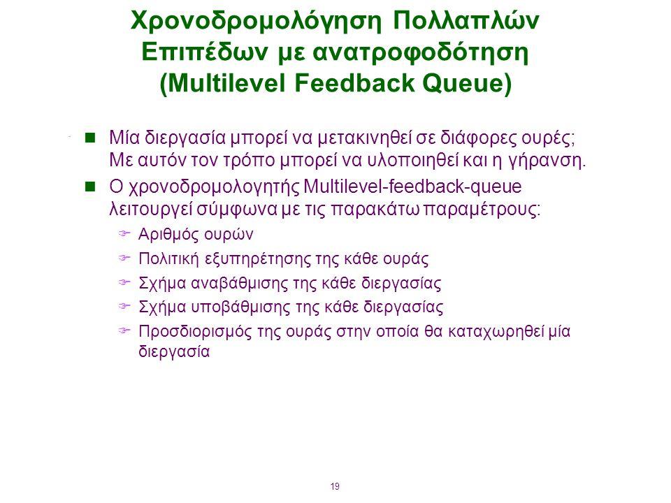 Χρονοδρομολόγηση Πολλαπλών Επιπέδων με ανατροφοδότηση (Multilevel Feedback Queue)