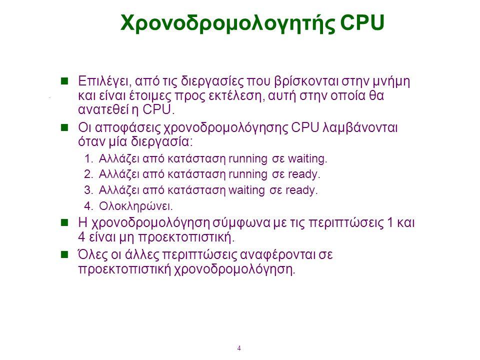 Χρονοδρομολογητής CPU
