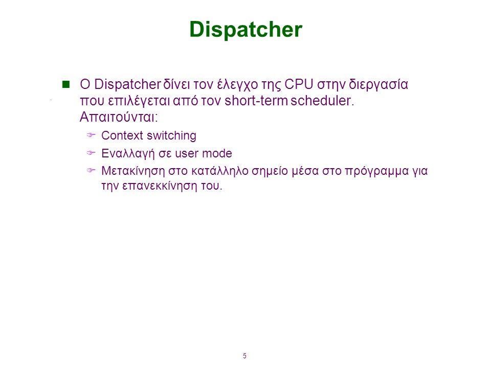 Dispatcher O Dispatcher δίνει τον έλεγχο της CPU στην διεργασία που επιλέγεται από τον short-term scheduler. Απαιτούνται: