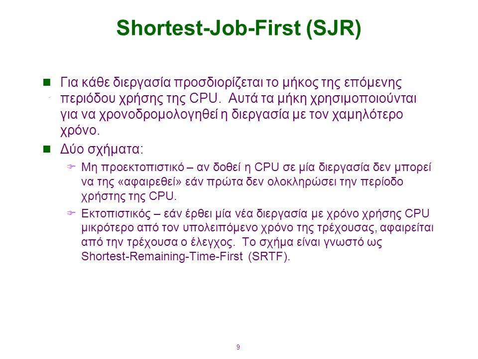 Shortest-Job-First (SJR)