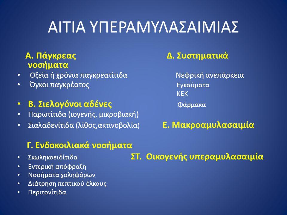 ΑΙΤΙΑ ΥΠΕΡΑΜΥΛΑΣΑΙΜΙΑΣ