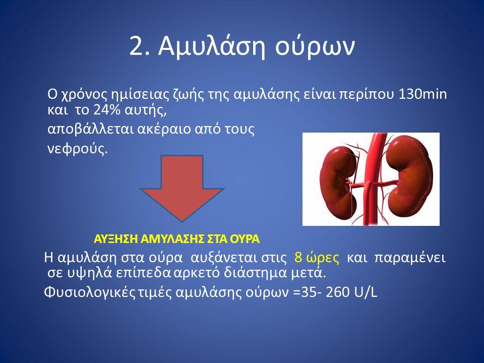 2. Αμυλάση ούρων Ο χρόνος ημίσειας ζωής της αμυλάσης είναι περίπου 130min και το 24% αυτής, αποβάλλεται ακέραιο από τους.