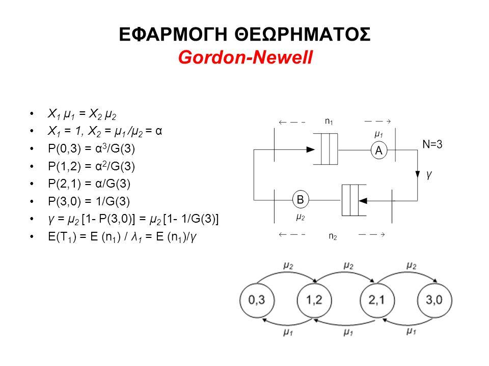ΕΦΑΡΜΟΓΗ ΘΕΩΡΗΜΑΤΟΣ Gordon-Newell
