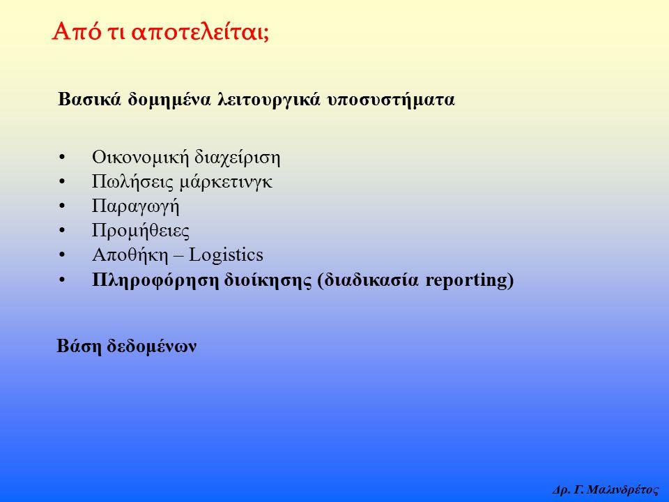 Από τι αποτελείται; Βασικά δομημένα λειτουργικά υποσυστήματα