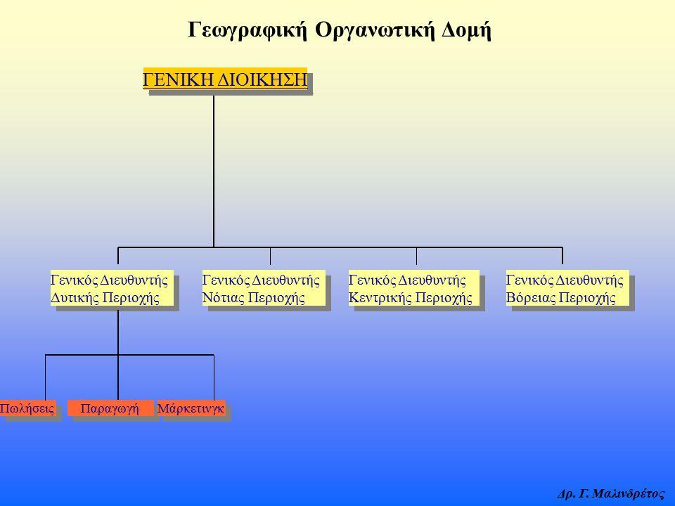 Γεωγραφική Οργανωτική Δομή