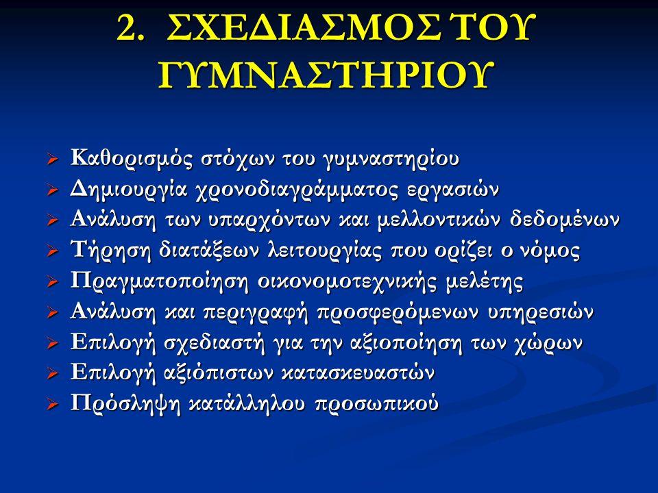 2. ΣΧΕΔΙΑΣΜΟΣ ΤΟΥ ΓΥΜΝΑΣΤΗΡΙΟΥ