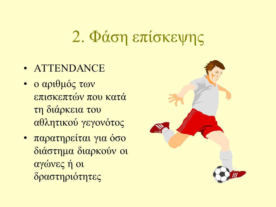 2. Φάση επίσκεψης ATTENDANCE