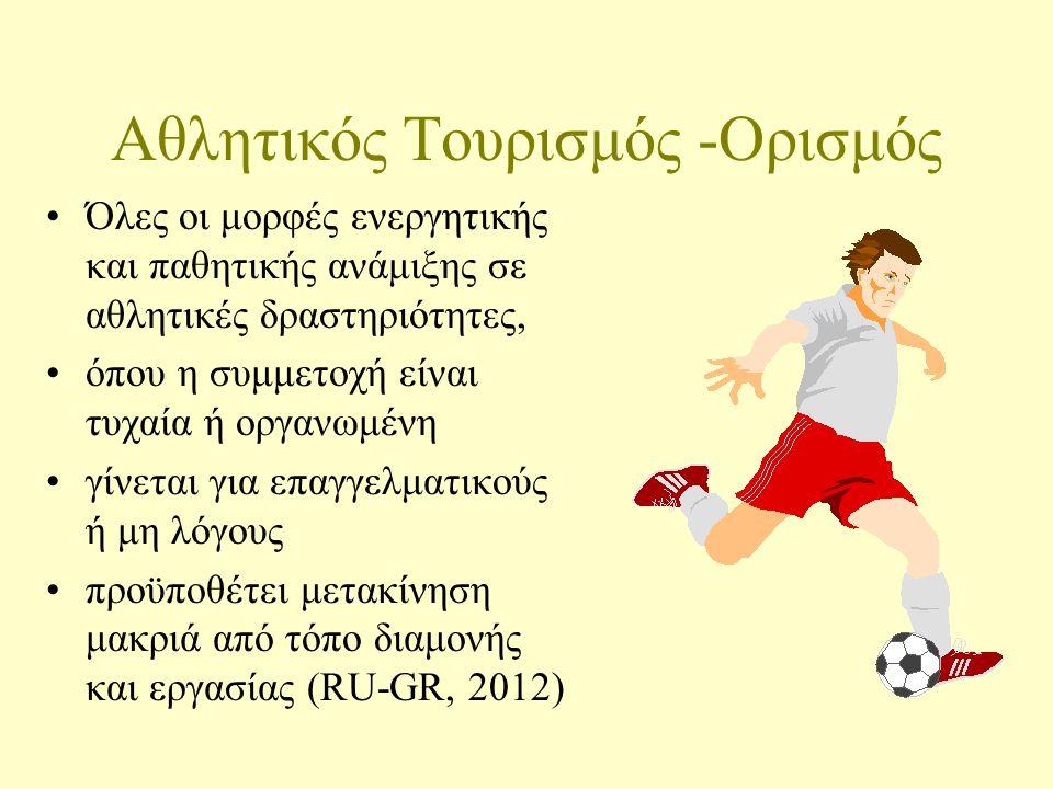 Αθλητικός Τουρισμός -Ορισμός