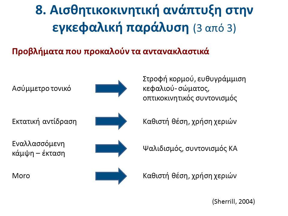 9. Εργαλεία-δοκιμασίες αξιολόγησης λειτουργικότητας στην ΕΠ (1 από 2)
