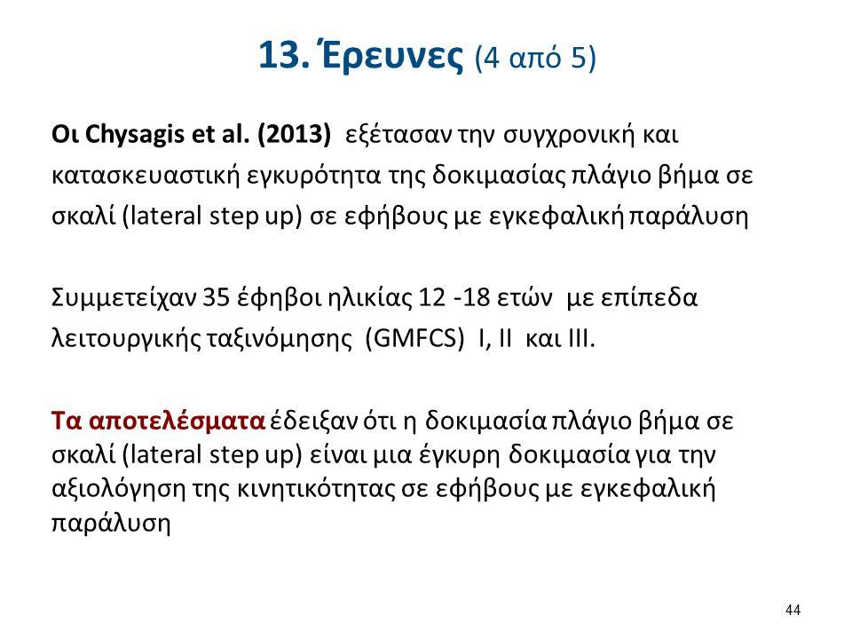 13. Έρευνες (5 από 5)