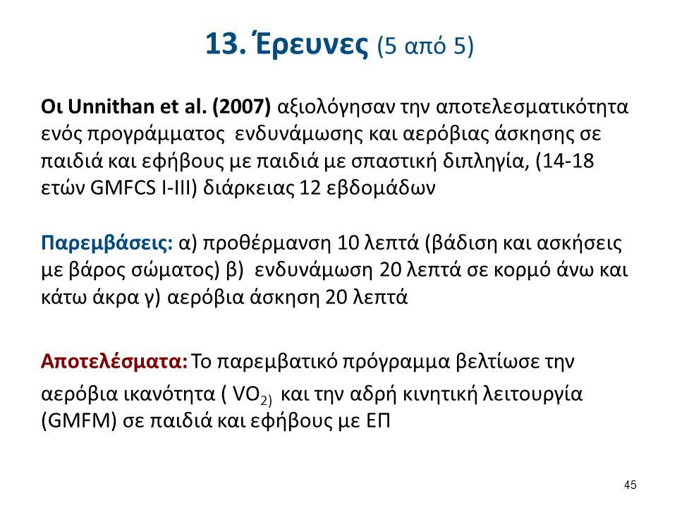14. Προτεινόμενη βιβλιογραφία (1 από 7)