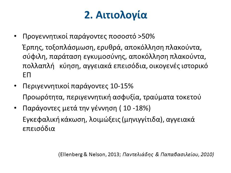 3. Συχνότητα- επιδημιολογία