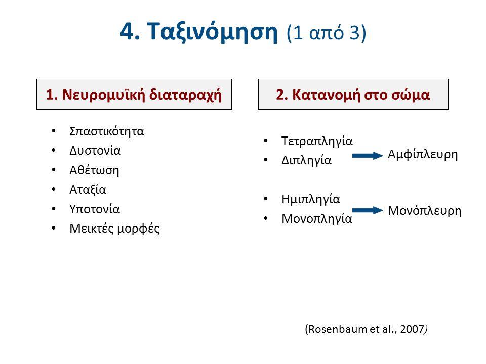 3. Λειτουργικότητα (GMFCS)