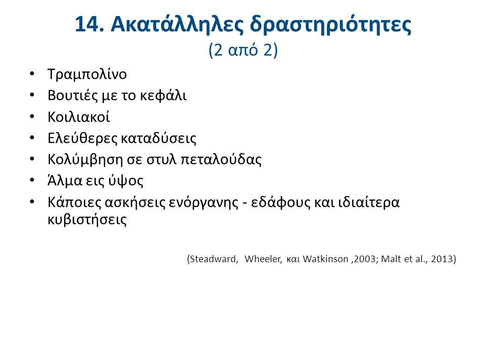 15. Έρευνες (1 από 3)