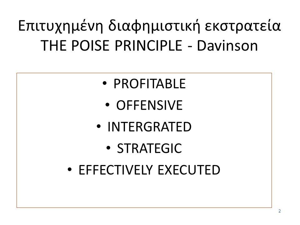 Επιτυχημένη διαφημιστική εκστρατεία THE POISE PRINCIPLE - Davinson