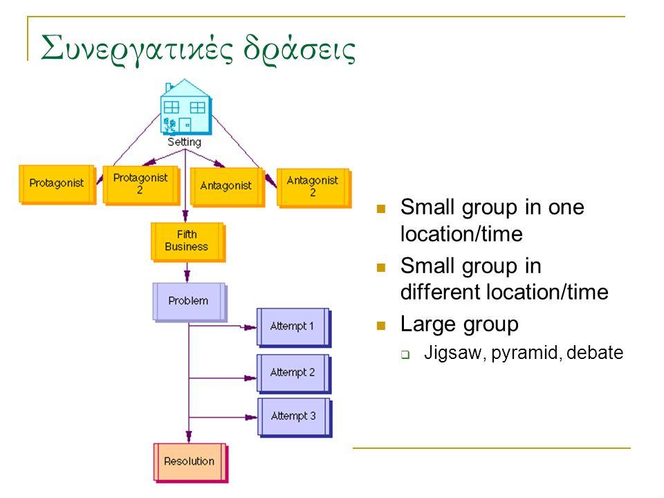 Συνεργατικές δράσεις Small group in one location/time