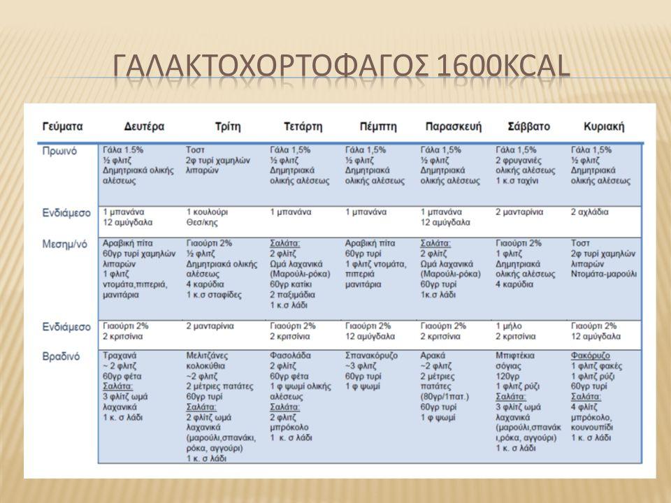 Γαλακτοχορτοφαγοσ 1600Kcal