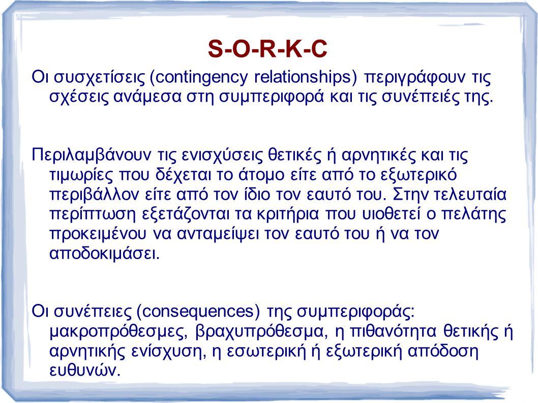 S-O-R-K-C Οι συσχετίσεις (contingency relationships) περιγράφουν τις σχέσεις ανάμεσα στη συμπεριφορά και τις συνέπειές της.