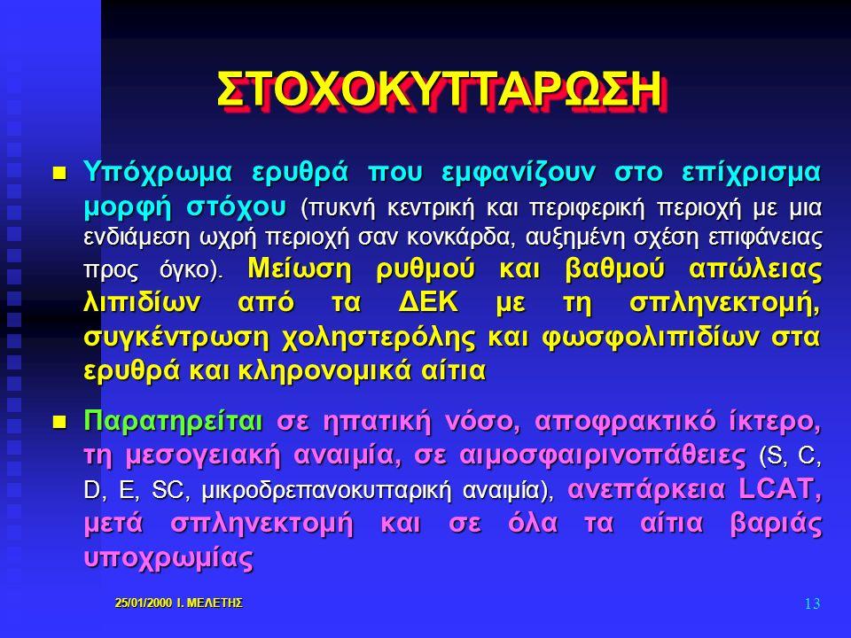 ΣΤΟΧΟΚΥΤΤΑΡΩΣΗ