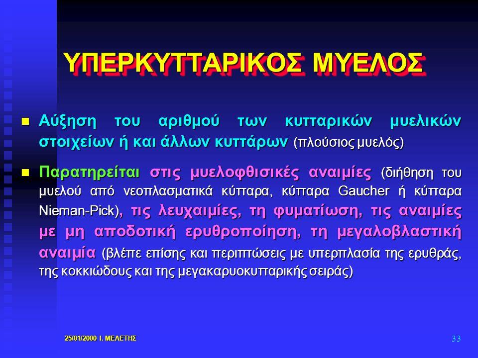 ΥΠΕΡΚΥΤΤΑΡΙΚΟΣ ΜΥΕΛΟΣ