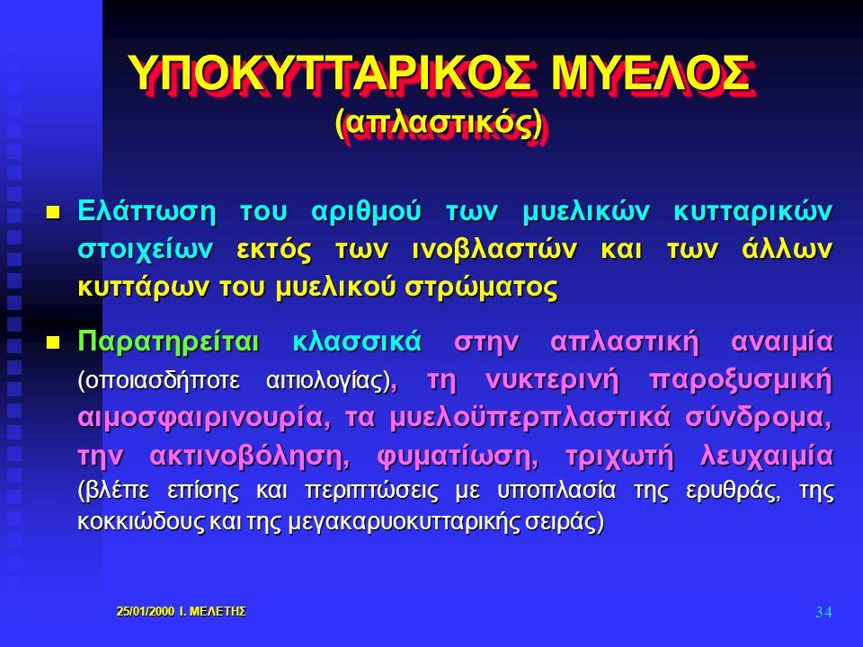 ΥΠΟΚΥΤΤΑΡΙΚΟΣ ΜΥΕΛΟΣ (απλαστικός)