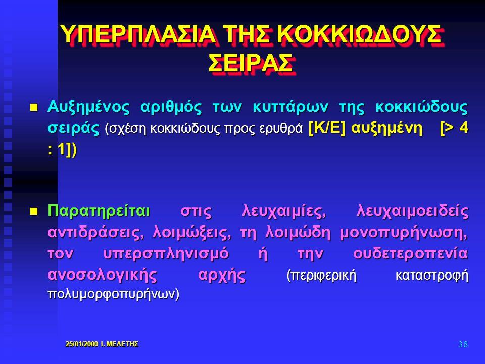 ΥΠΕΡΠΛΑΣΙΑ ΤΗΣ ΚΟΚΚΙΩΔΟΥΣ ΣΕΙΡΑΣ