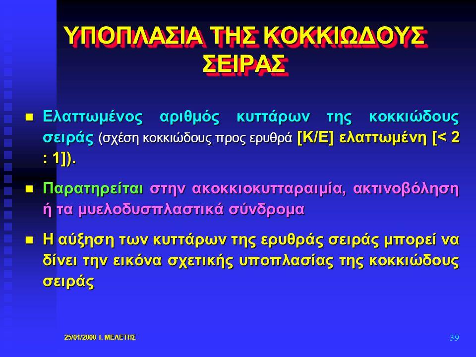 ΥΠΟΠΛΑΣΙΑ ΤΗΣ ΚΟΚΚΙΩΔΟΥΣ ΣΕΙΡΑΣ