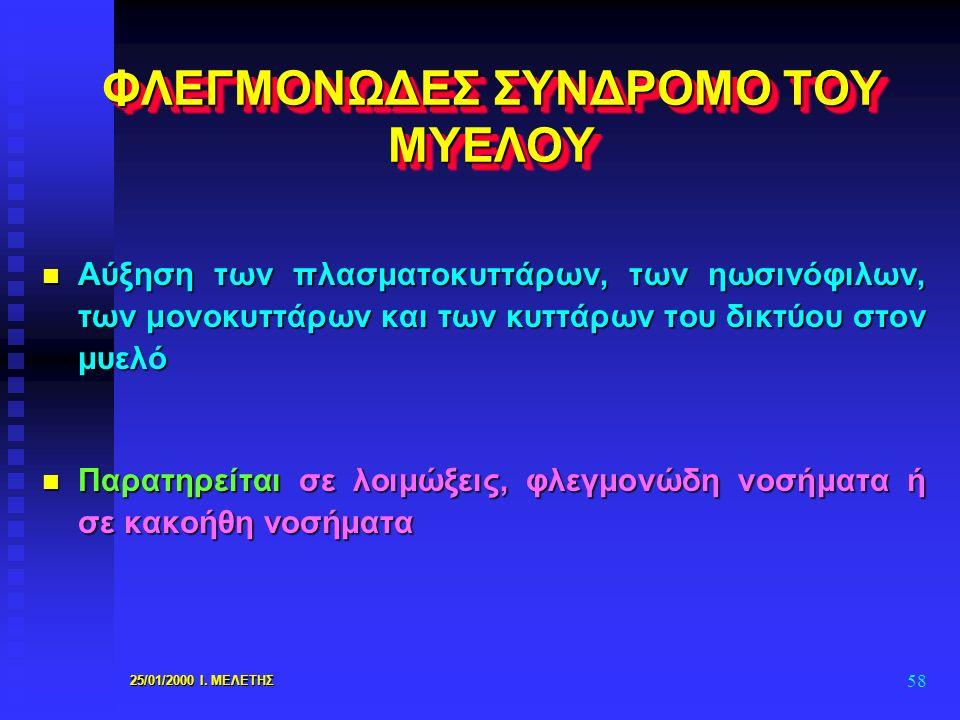 ΦΛΕΓΜΟΝΩΔΕΣ ΣΥΝΔΡΟΜΟ ΤΟΥ ΜΥΕΛΟΥ