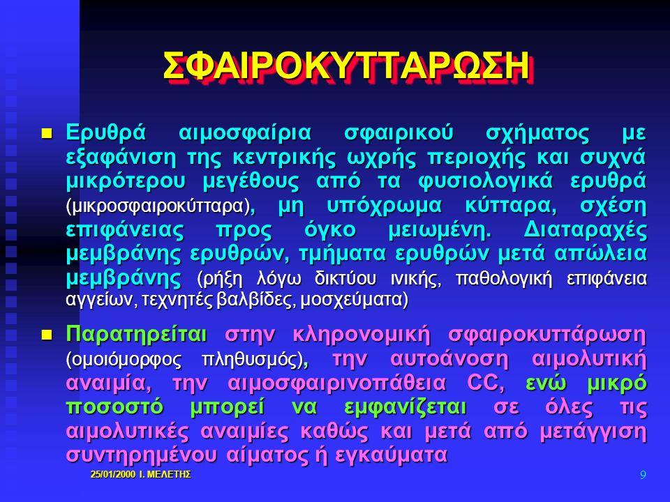 ΣΦΑΙΡΟΚΥΤΤΑΡΩΣΗ