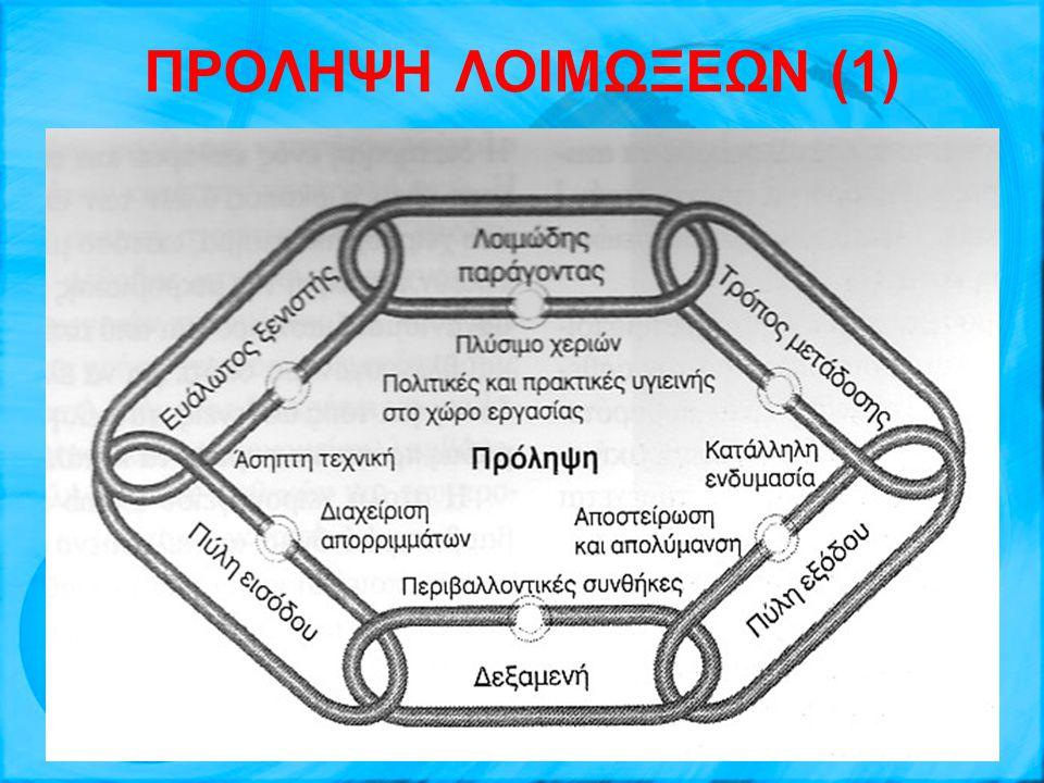 ΠΡΟΛΗΨΗ ΛΟΙΜΩΞΕΩΝ (1)