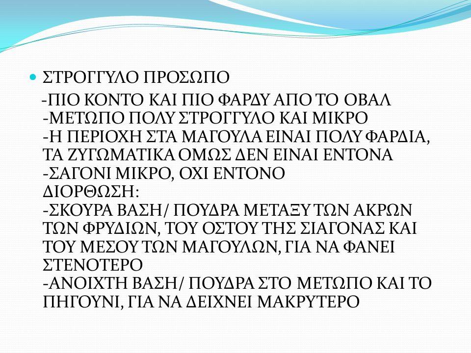 ΣΤΡΟΓΓΥΛΟ ΠΡΟΣΩΠΟ
