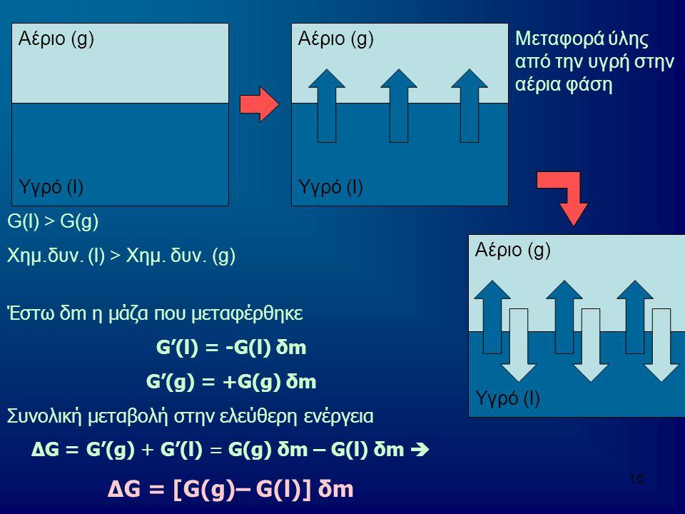 ΔG = G'(g) + G'(l) = G(g) δm – G(l) δm 
