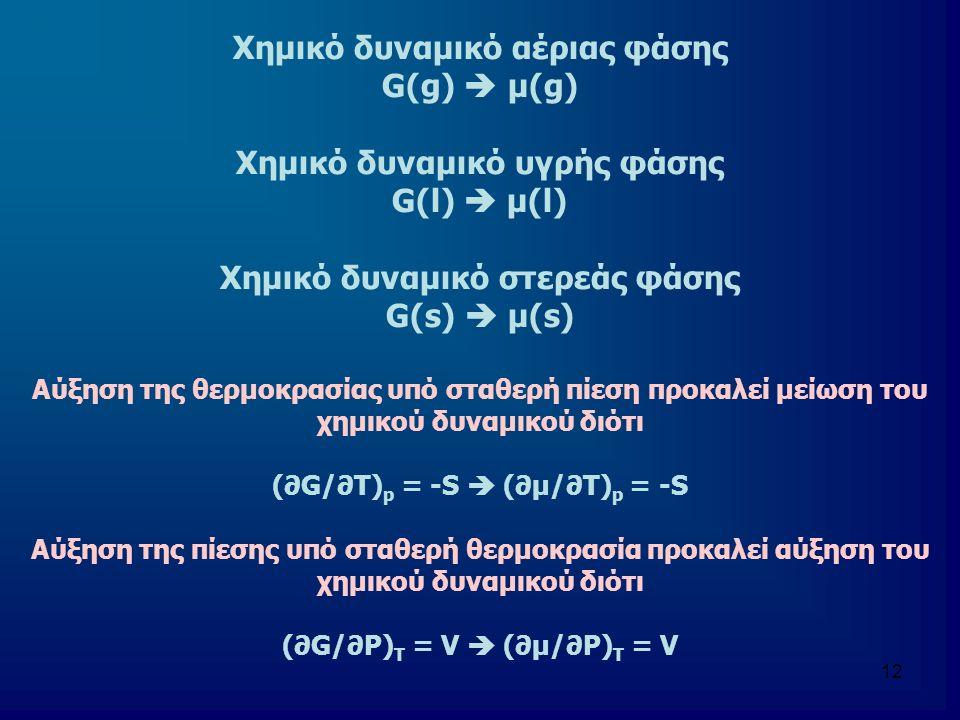 Χημικό δυναμικό αέριας φάσης G(g)  μ(g) Χημικό δυναμικό υγρής φάσης