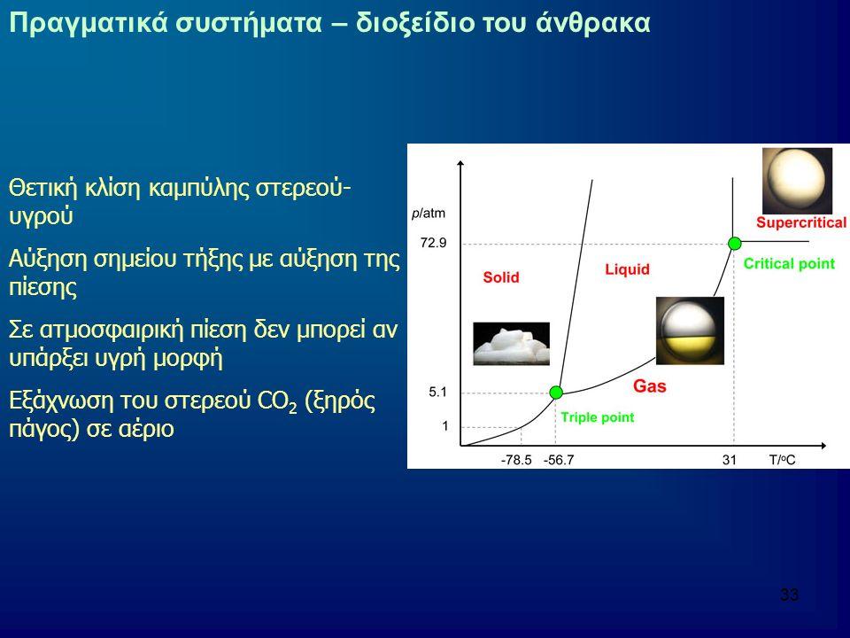 Πραγματικά συστήματα – διοξείδιο του άνθρακα